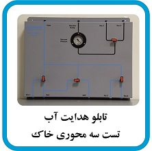 water distribution panel